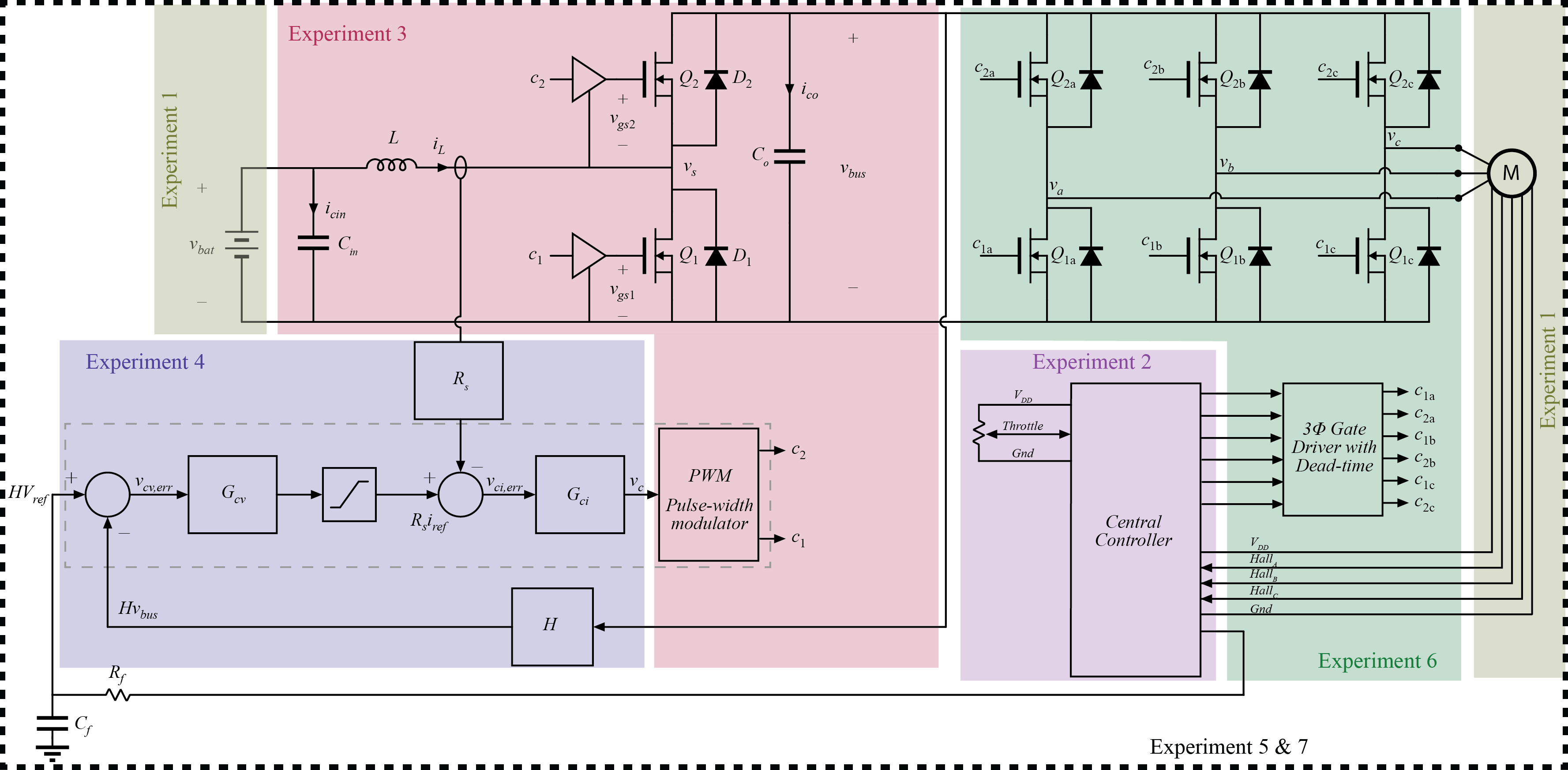 Power Electronic Circuits Powercontrollercircuitdiagram5png